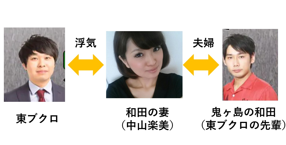 妻 の 和田 貴志